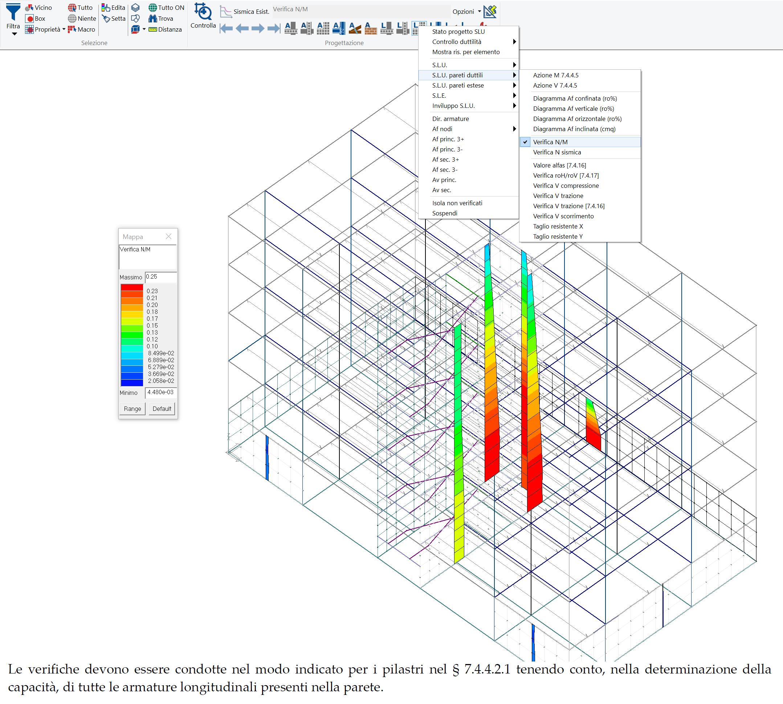PROSAP: mappa delle verifiche a pressoflessione per le pareti duttili
