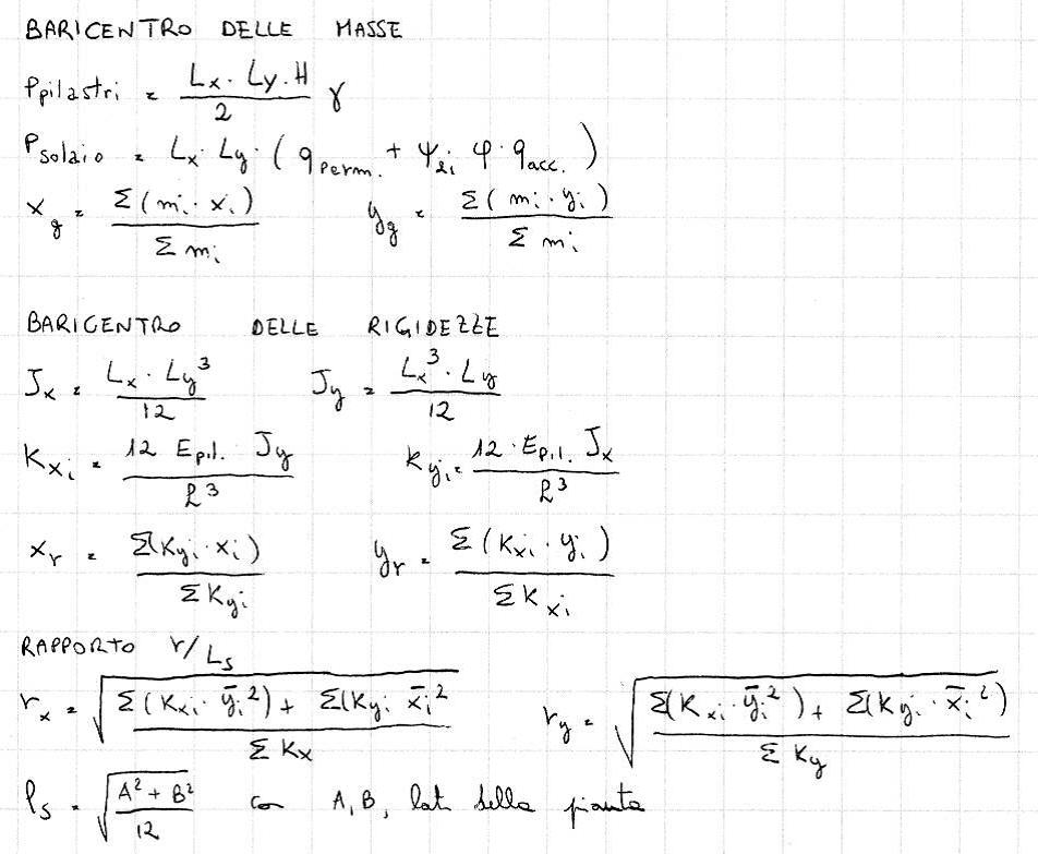 Determinazione del baricentro delle masse e delle rigidezze. Estratto del manuale di affidabilità di PRO_SAP