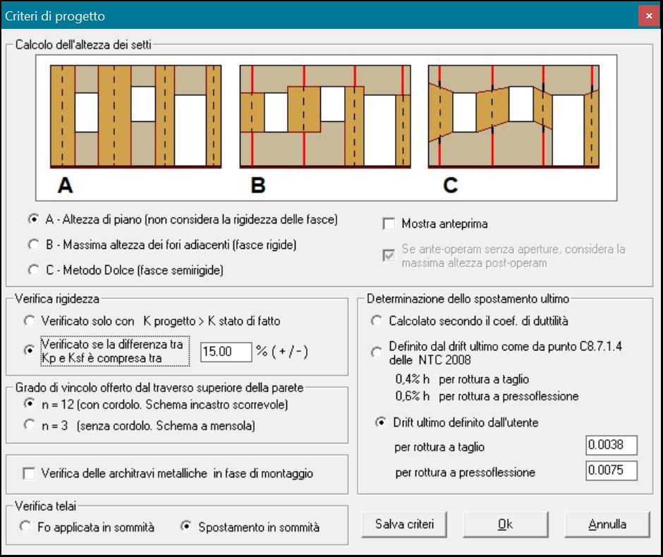 I criteri di progetto di PRO_CAD calcolo cerchiature
