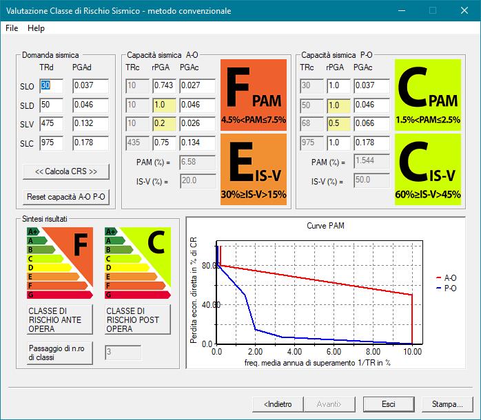 Classificazione sismica: classe di rischio sismico metodo convenzionale