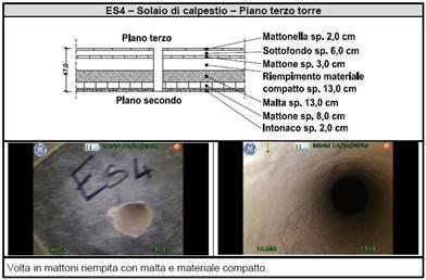 Definizione della stratigrafia dei solai voltati ottenuta tramite endoscopie